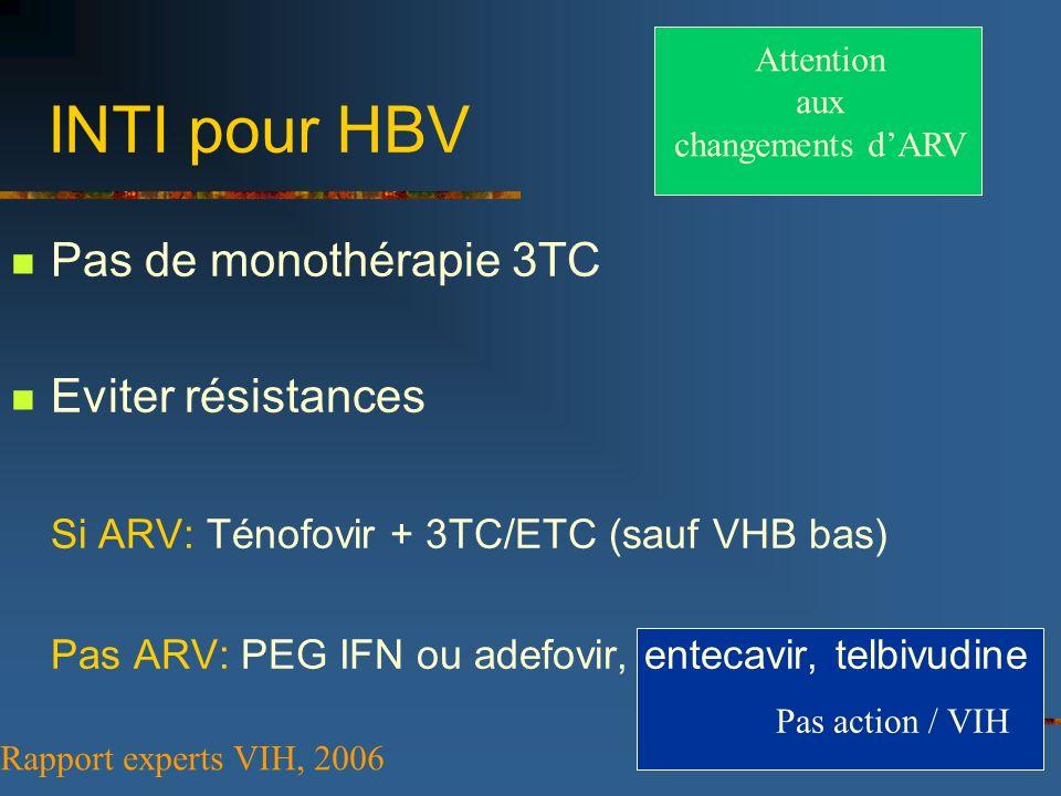 INTI pour HBV Pas de monothérapie 3TC Eviter résistances