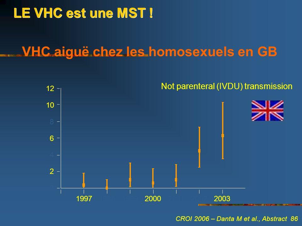 VHC aiguë chez les homosexuels en GB