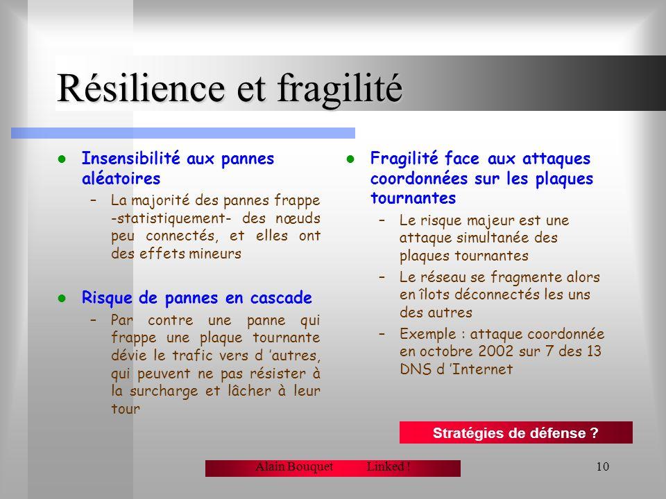Résilience et fragilité