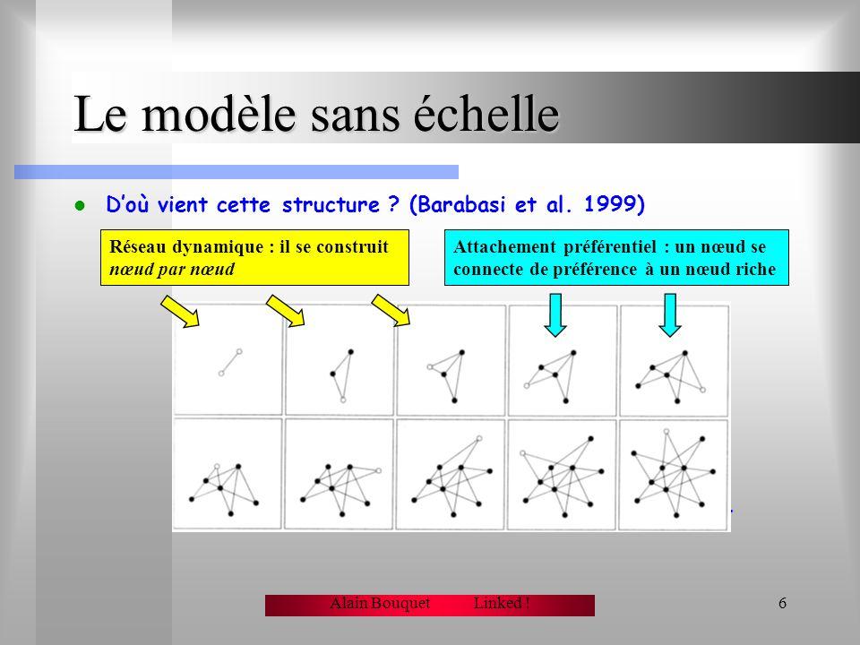 Le modèle sans échelle D'où vient cette structure (Barabasi et al. 1999) Les riches s'enrichissent.
