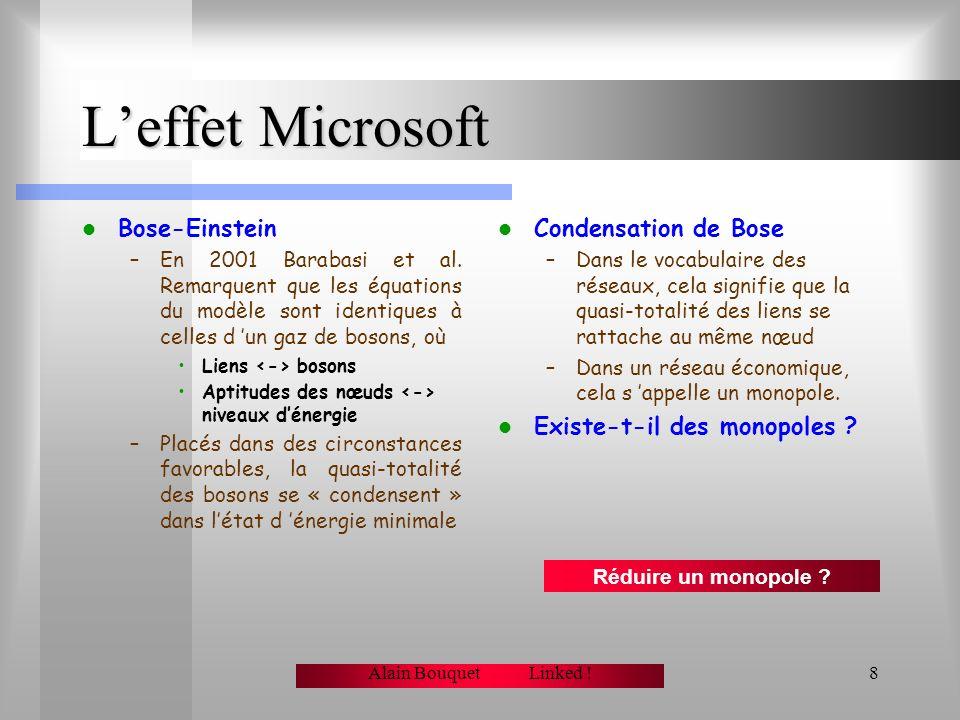 L'effet Microsoft Bose-Einstein Condensation de Bose