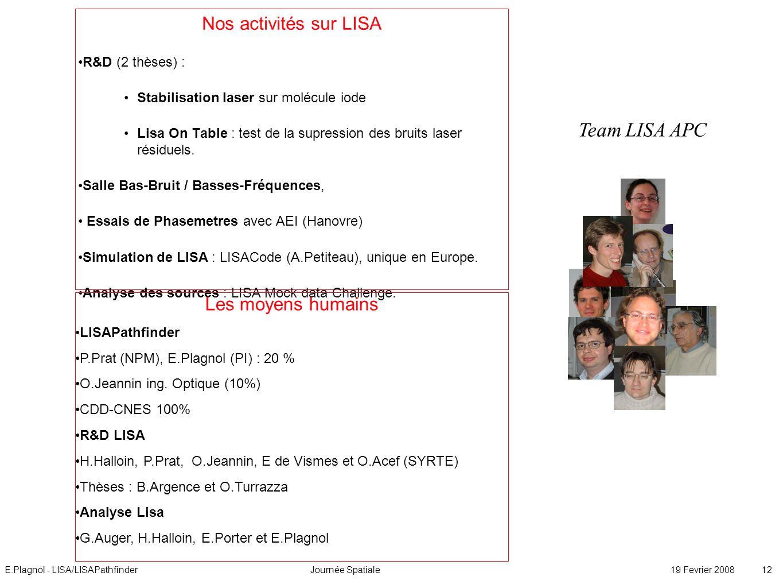 Team LISA APC Nos activités sur LISA Les moyens humains