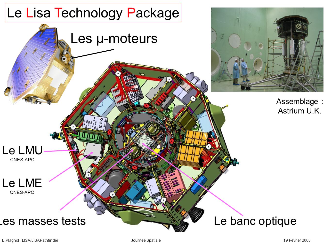Le Lisa Technology Package
