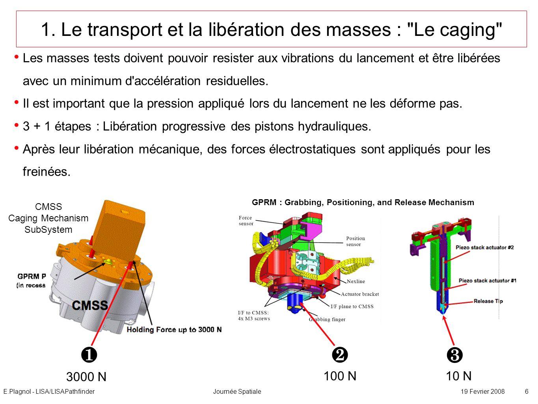 1. Le transport et la libération des masses : Le caging