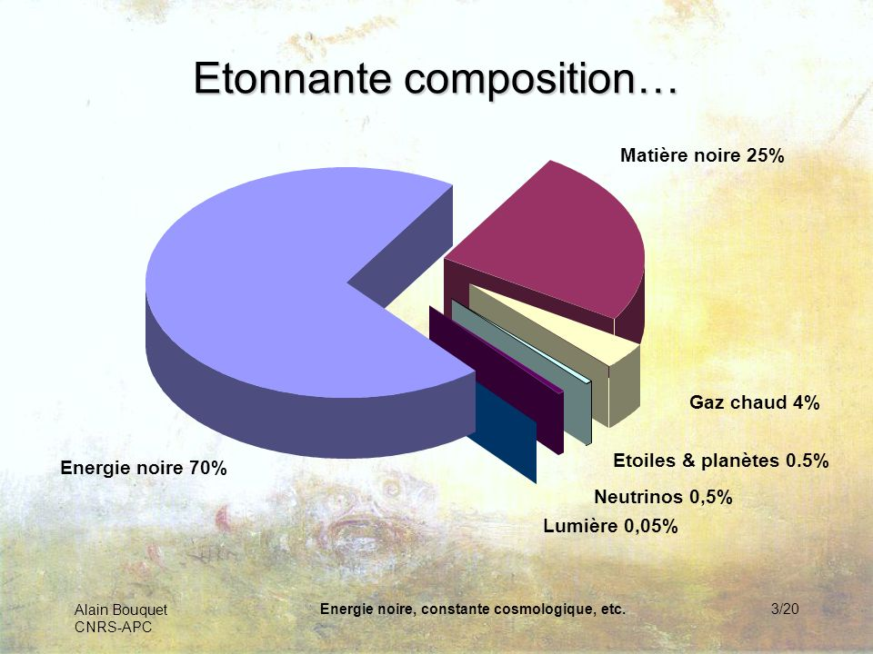 Etonnante composition…