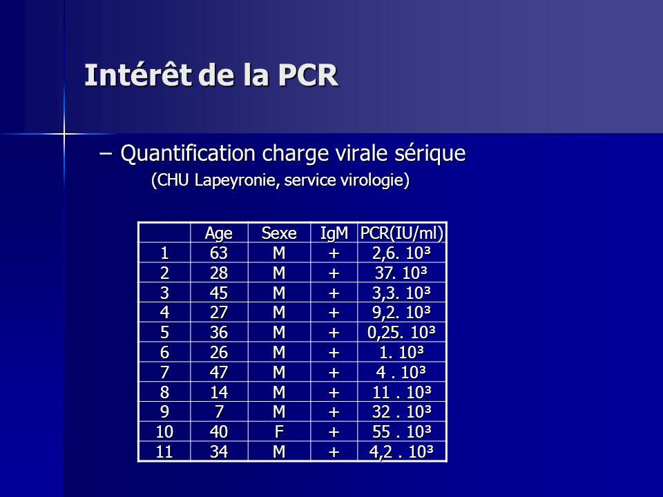 Intérêt de la PCR Quantification charge virale sérique