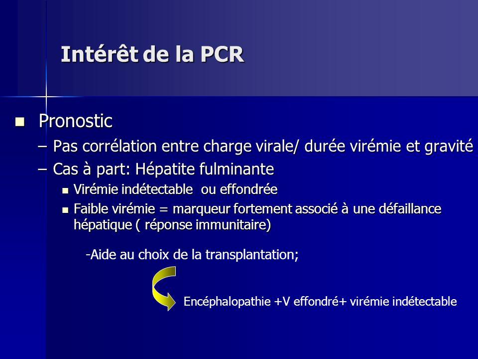 Intérêt de la PCR Pronostic
