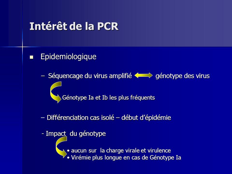 Intérêt de la PCR Epidemiologique