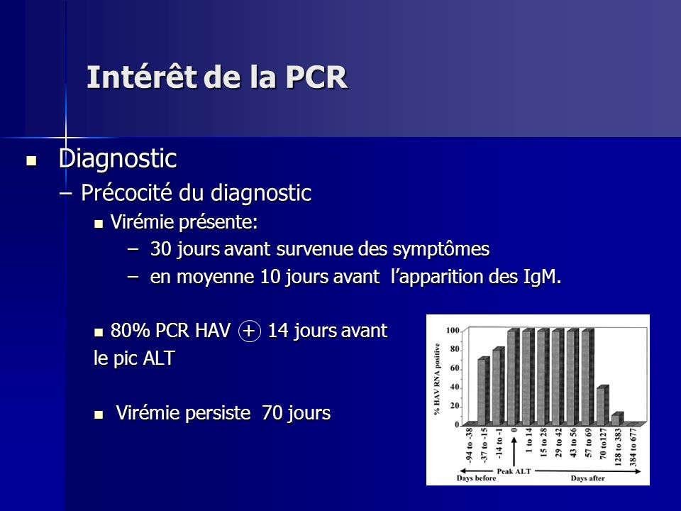 Intérêt de la PCR Diagnostic Précocité du diagnostic Virémie présente: