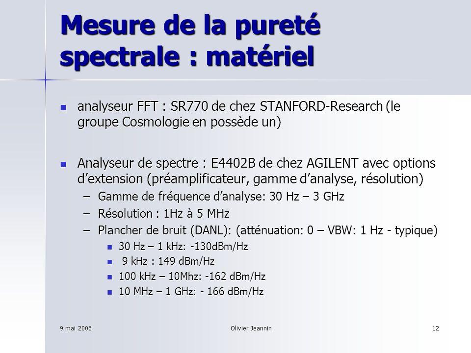 Mesure de la pureté spectrale : matériel