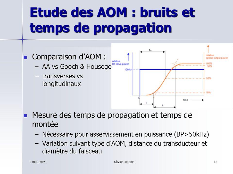 Etude des AOM : bruits et temps de propagation