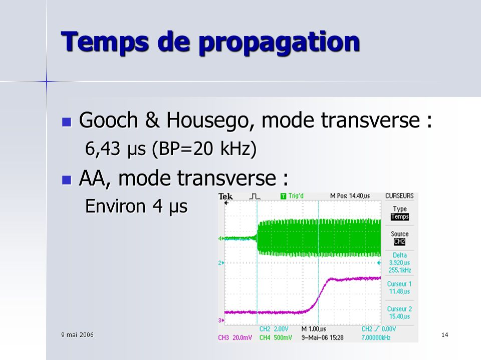 Temps de propagation Gooch & Housego, mode transverse :