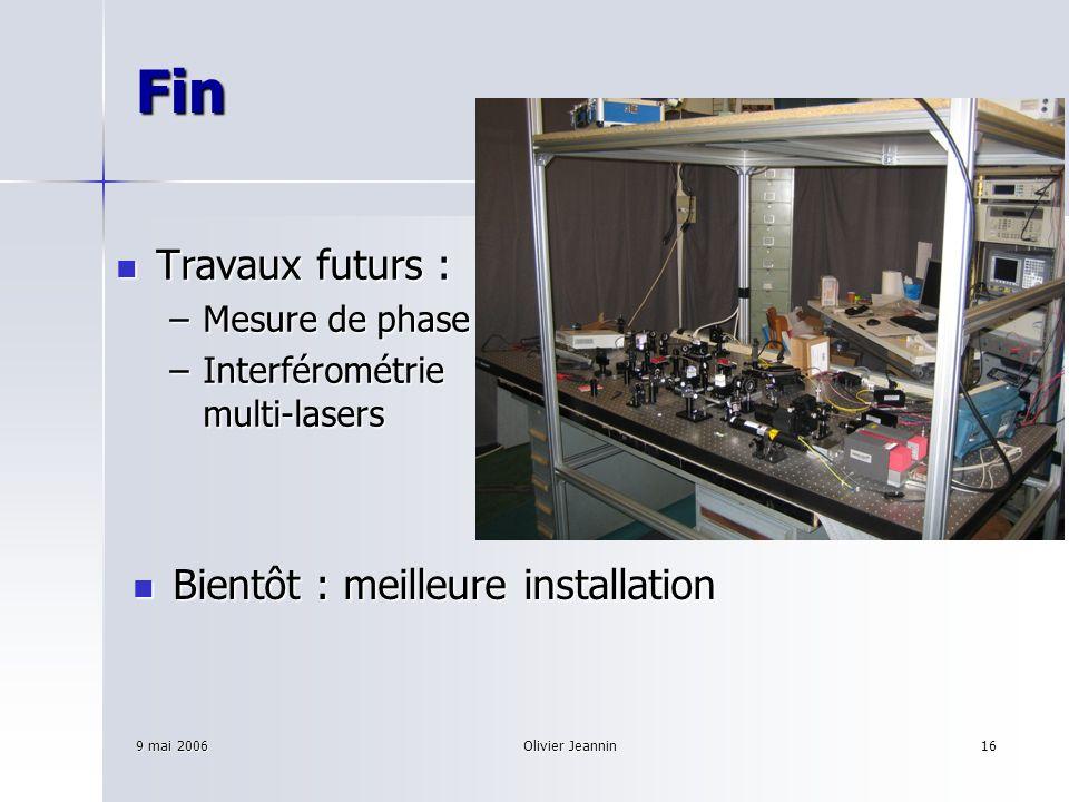 Fin Travaux futurs : Bientôt : meilleure installation Mesure de phase