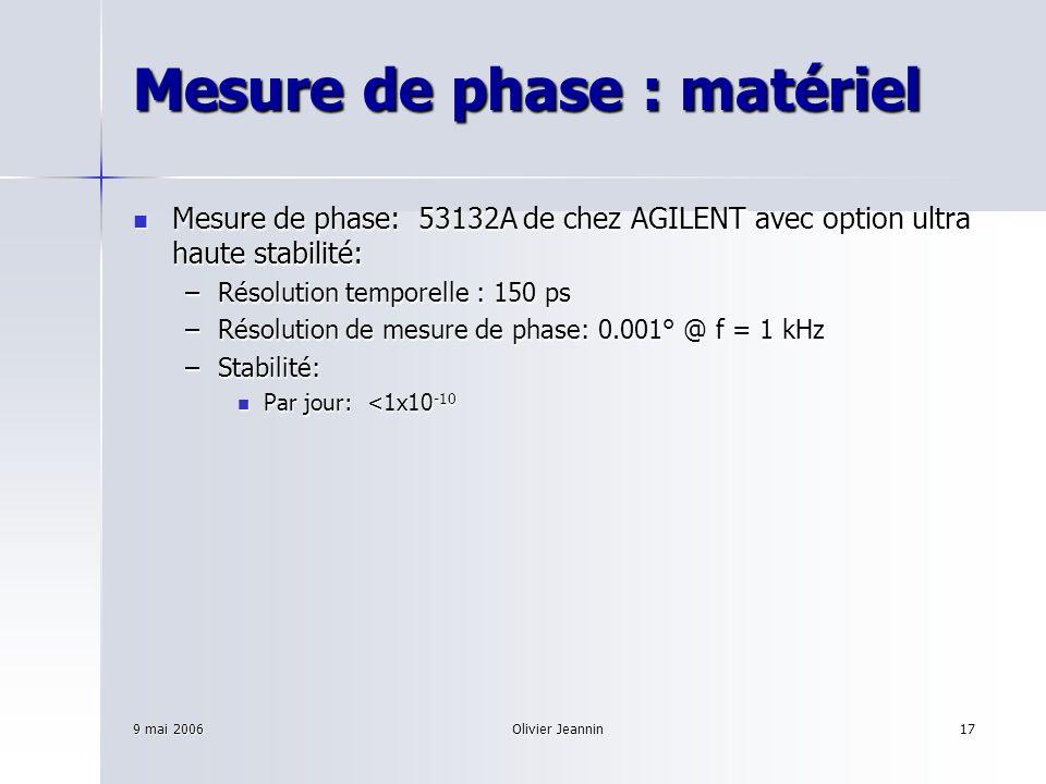 Mesure de phase : matériel
