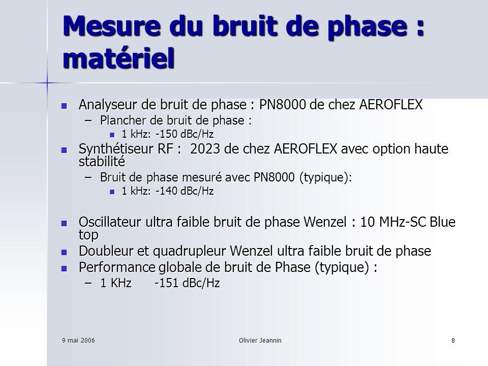 Mesure du bruit de phase : matériel
