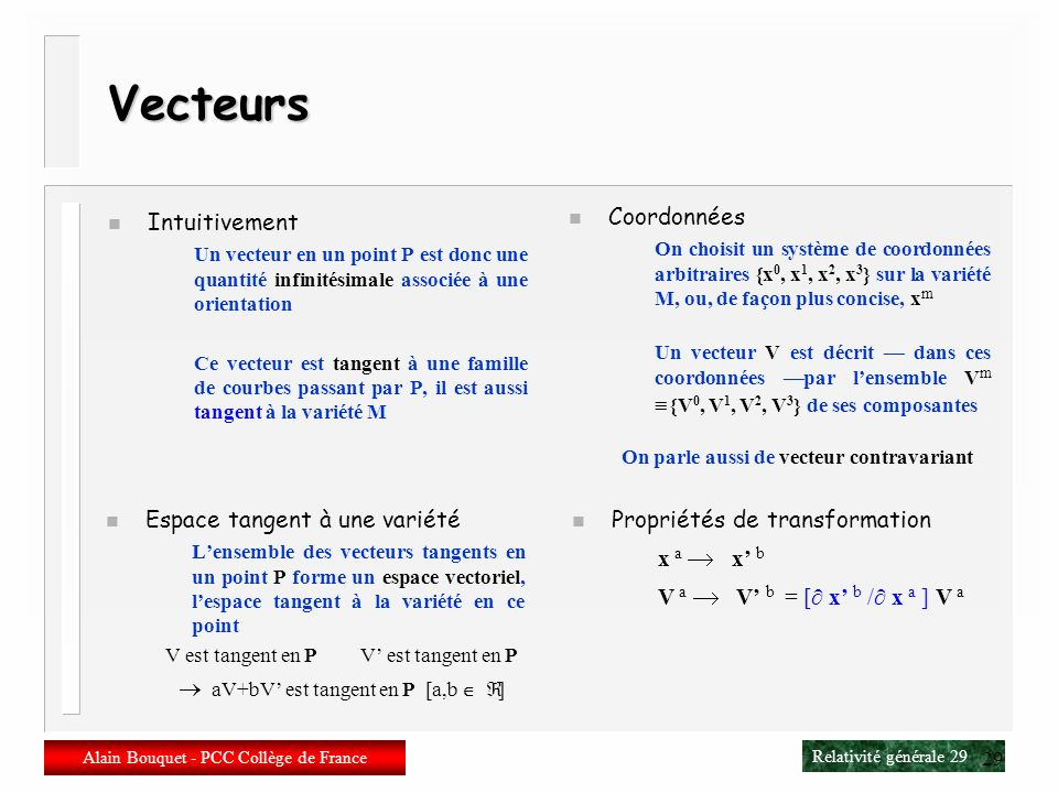 Vecteurs Coordonnées Intuitivement Espace tangent à une variété