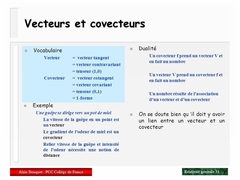 Vecteurs et covecteurs