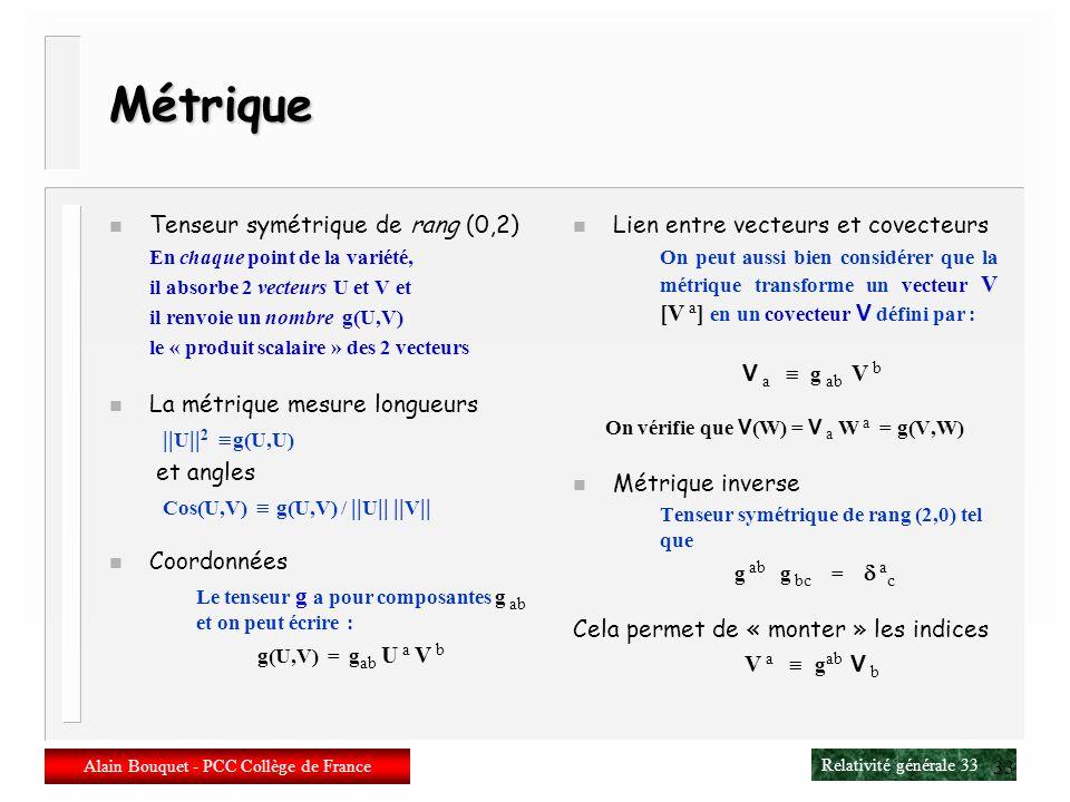 Métrique Tenseur symétrique de rang (0,2) La métrique mesure longueurs