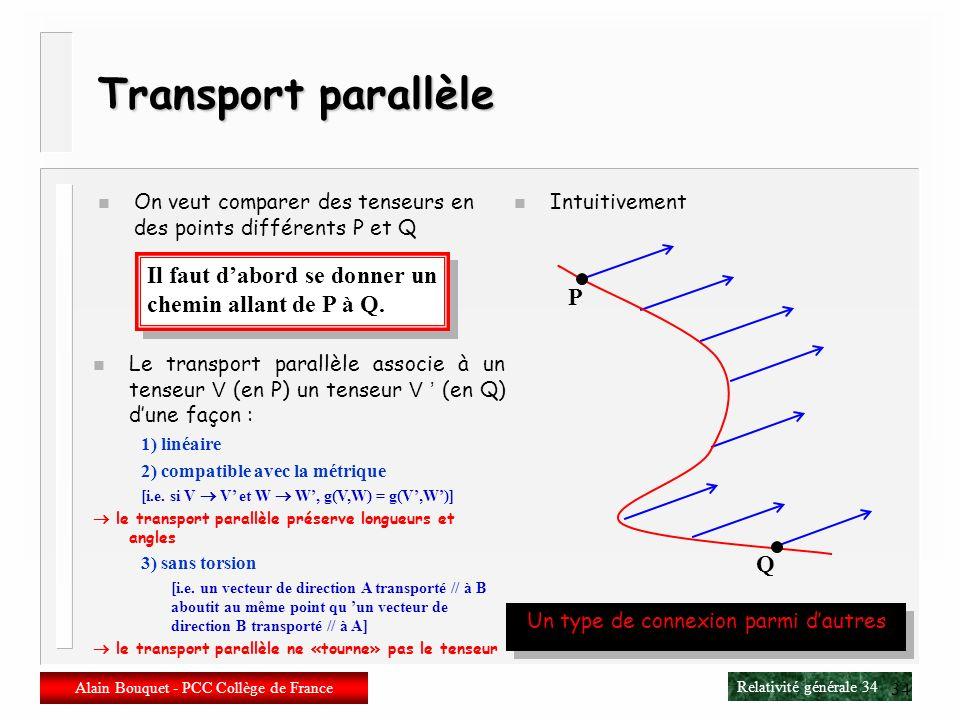 Transport parallèle On veut comparer des tenseurs en des points différents P et Q. Intuitivement. P.