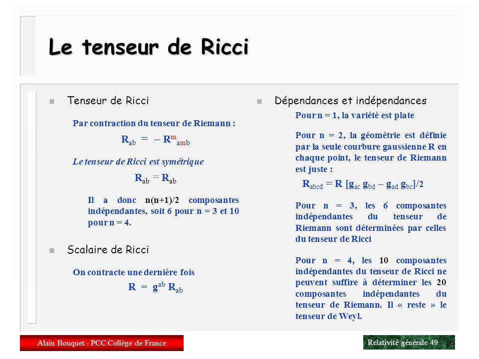 Le tenseur de Ricci Tenseur de Ricci Rab = – Rmamb Rab = Rab