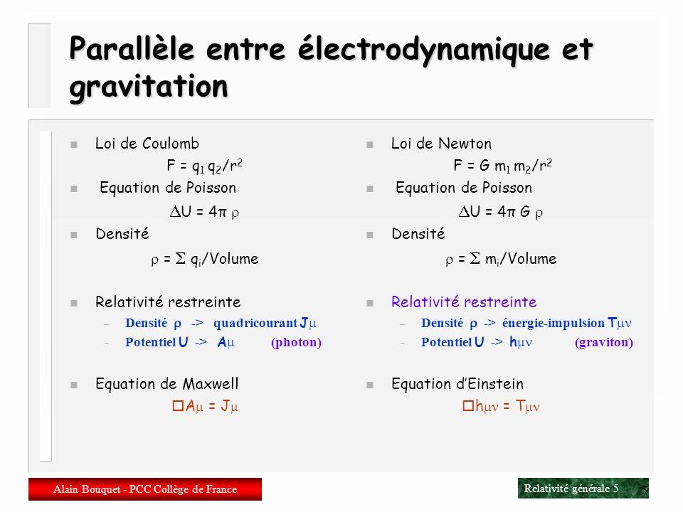 Parallèle entre électrodynamique et gravitation