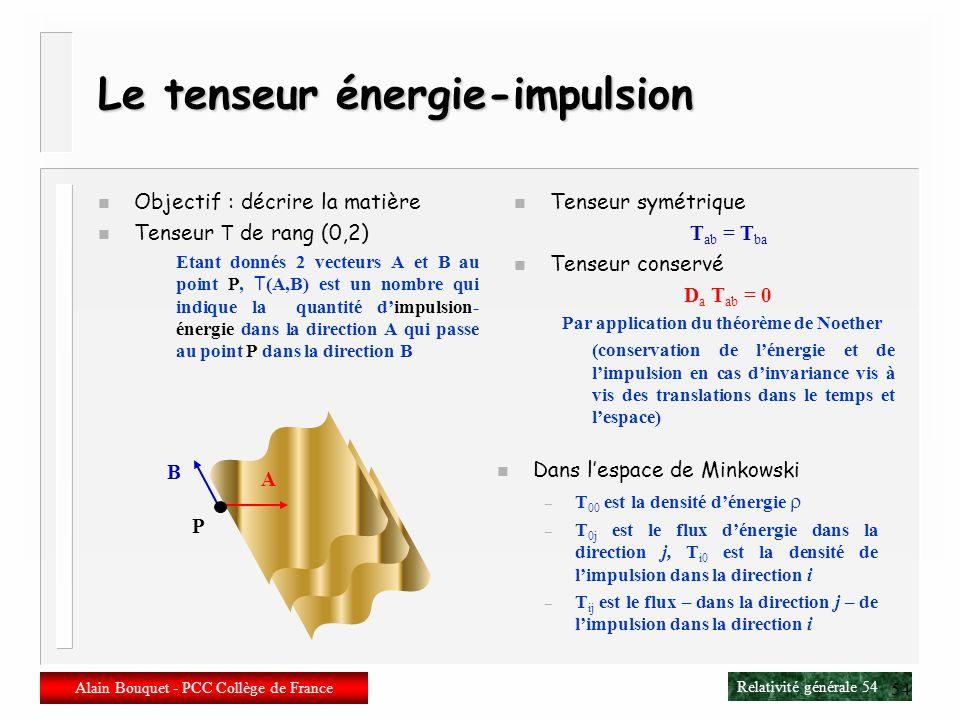 Le tenseur énergie-impulsion