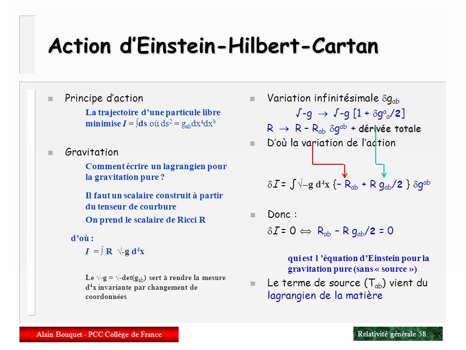 Action d'Einstein-Hilbert-Cartan