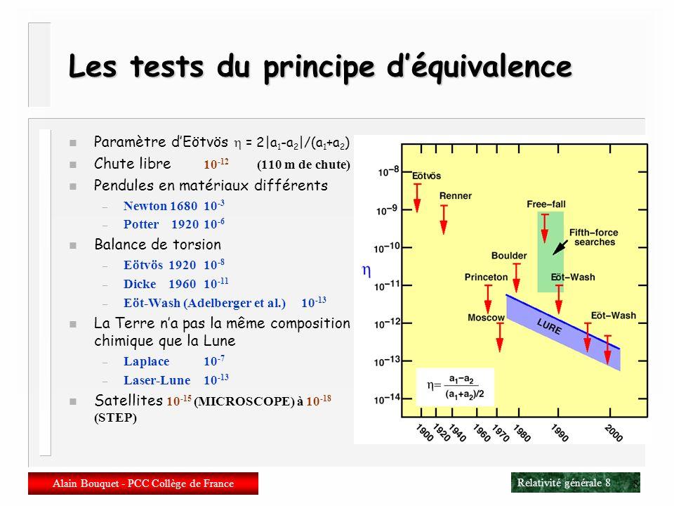 Les tests du principe d'équivalence