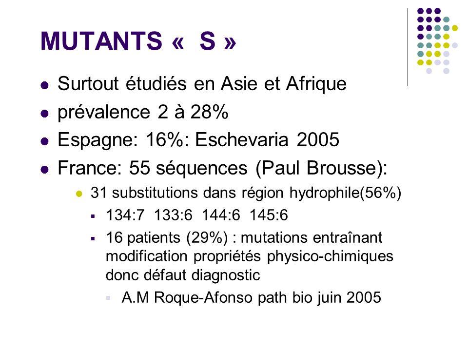 MUTANTS « S » Surtout étudiés en Asie et Afrique prévalence 2 à 28%