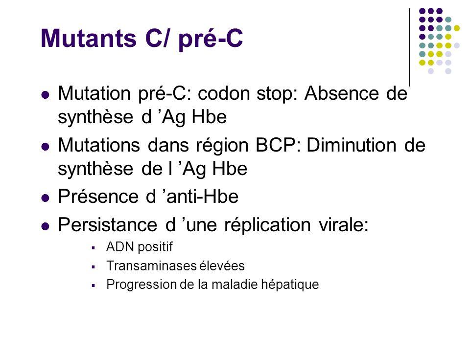 Mutants C/ pré-C Mutation pré-C: codon stop: Absence de synthèse d 'Ag Hbe. Mutations dans région BCP: Diminution de synthèse de l 'Ag Hbe.