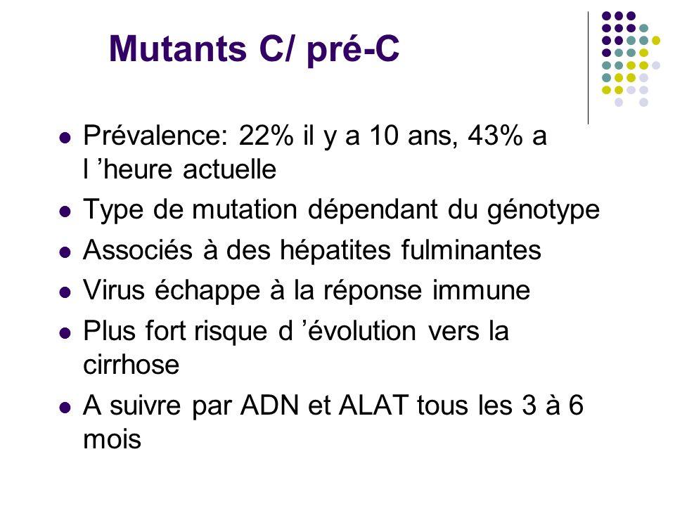 Mutants C/ pré-C Prévalence: 22% il y a 10 ans, 43% a l 'heure actuelle. Type de mutation dépendant du génotype.