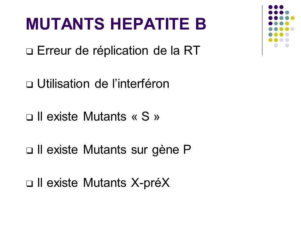 MUTANTS HEPATITE B Erreur de réplication de la RT