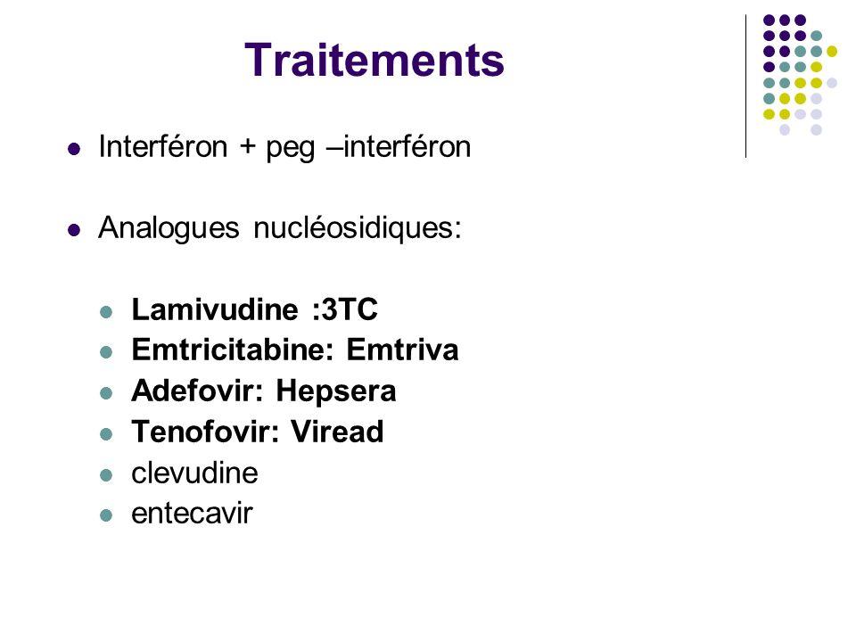 Traitements Interféron + peg –interféron Analogues nucléosidiques:
