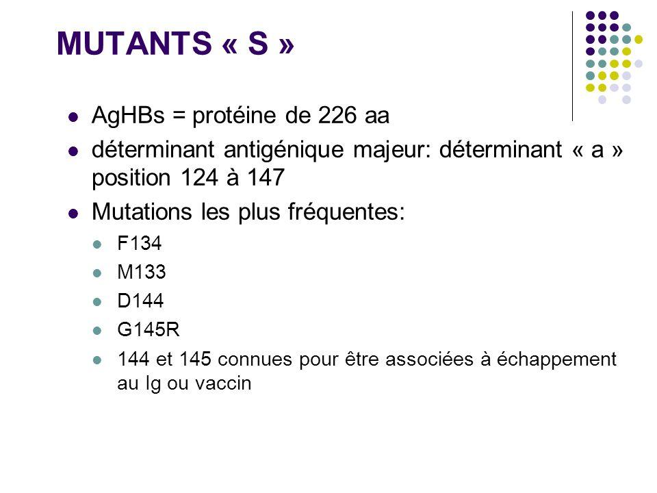 MUTANTS « S » AgHBs = protéine de 226 aa
