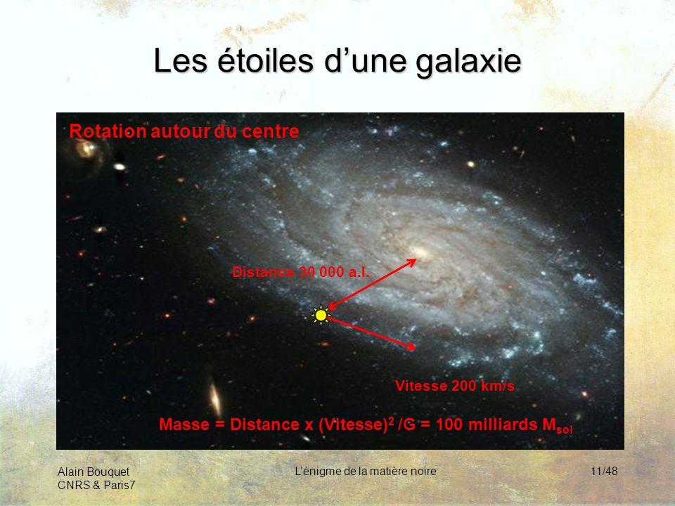 Les étoiles d'une galaxie