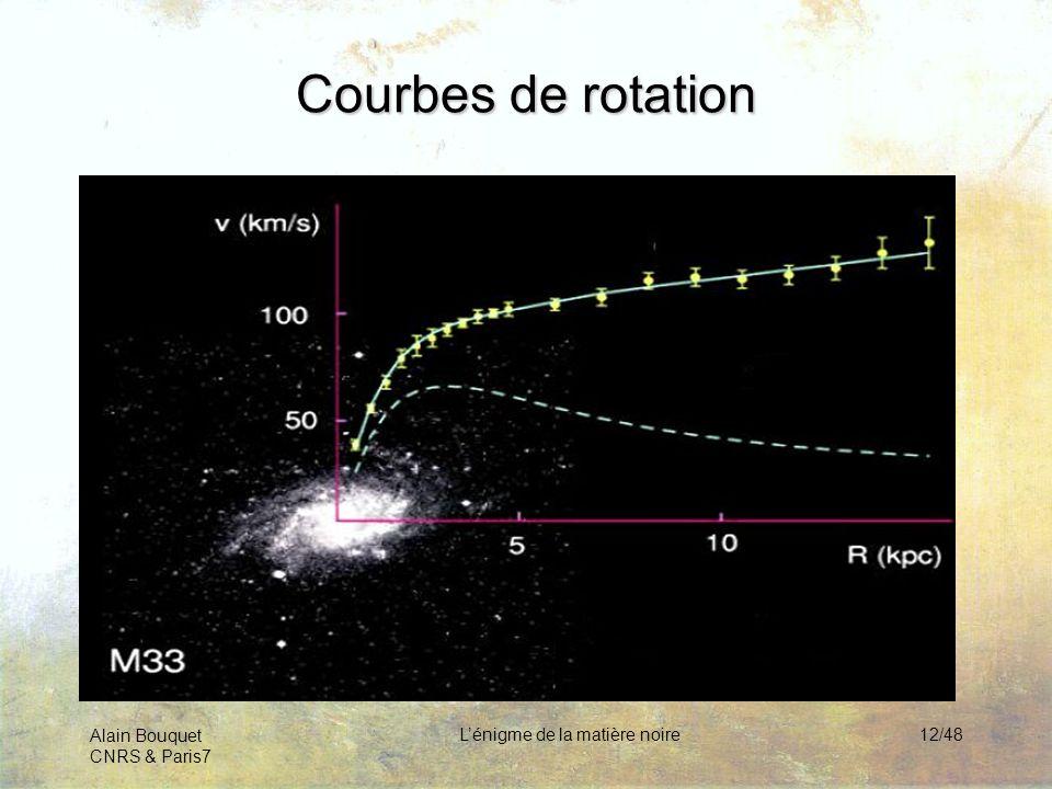 L'énigme de la matière noire