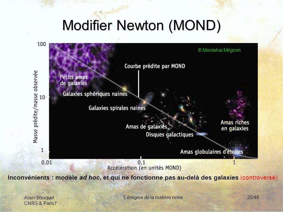 Modifier Newton (MOND)