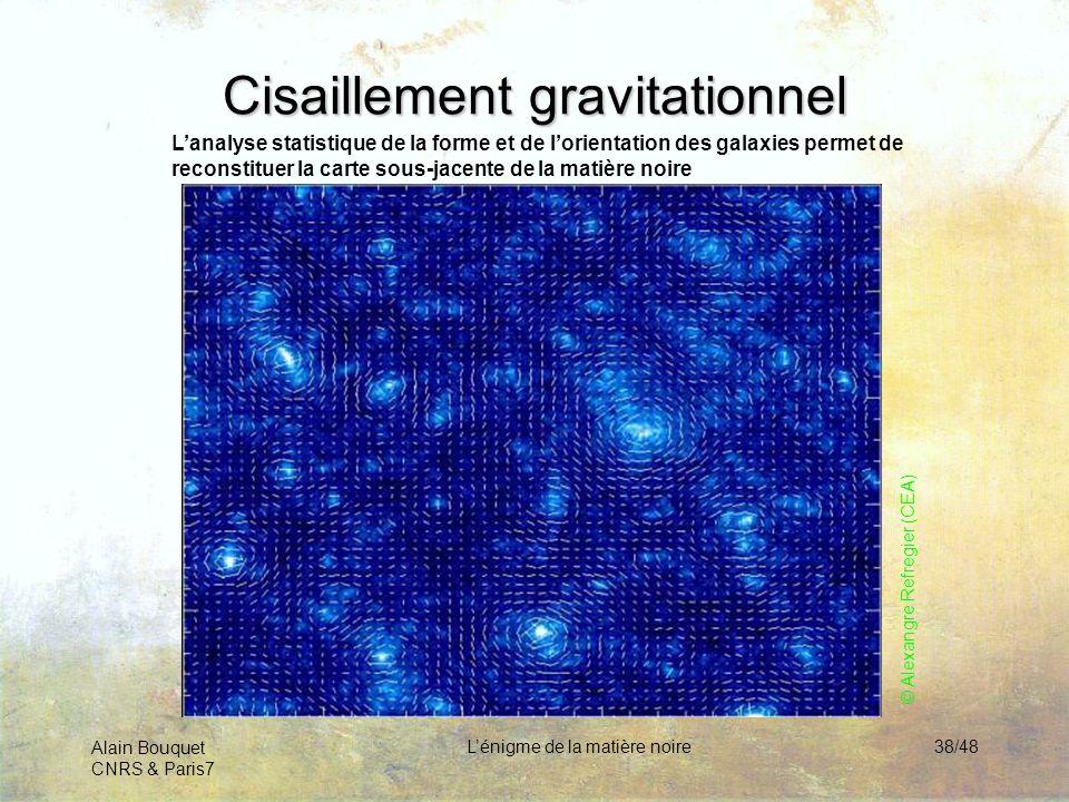 Cisaillement gravitationnel