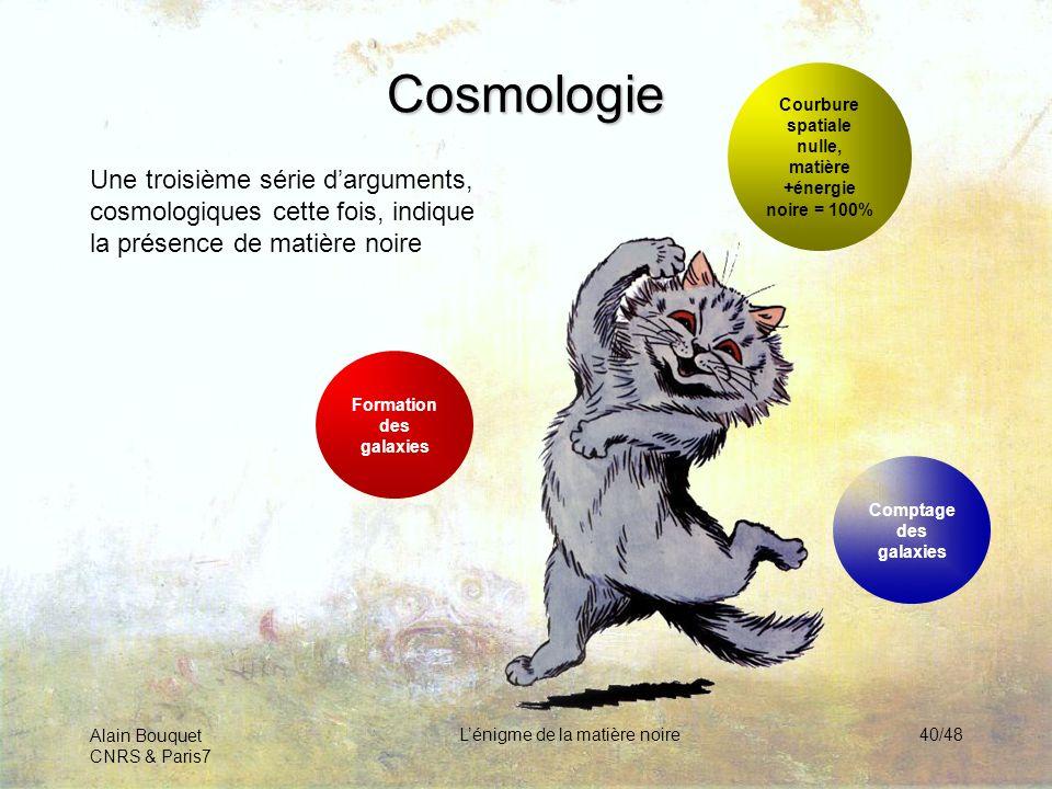 CosmologieCourbure spatiale nulle, matière +énergie noire = 100%