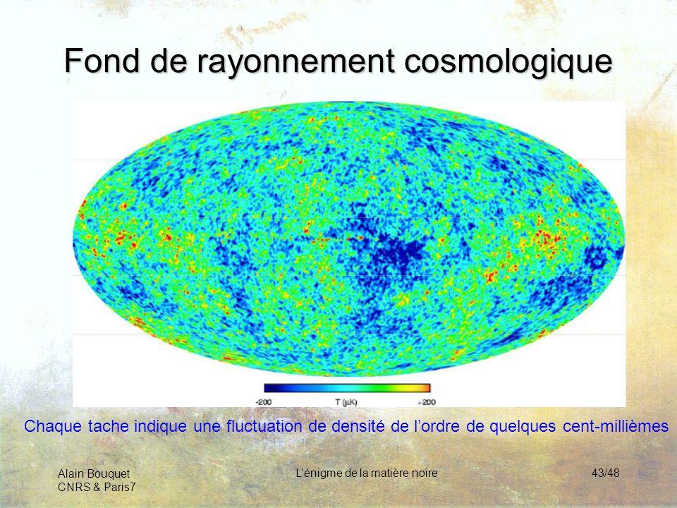 Fond de rayonnement cosmologique
