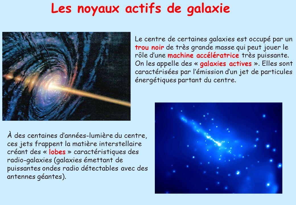 Les noyaux actifs de galaxie