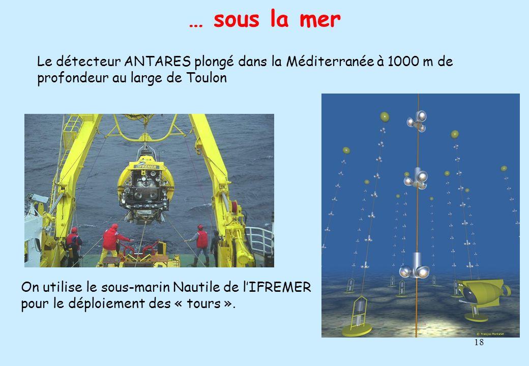 … sous la mer Le détecteur ANTARES plongé dans la Méditerranée à 1000 m de profondeur au large de Toulon.