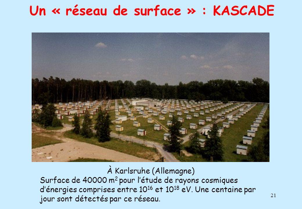 Un « réseau de surface » : KASCADE