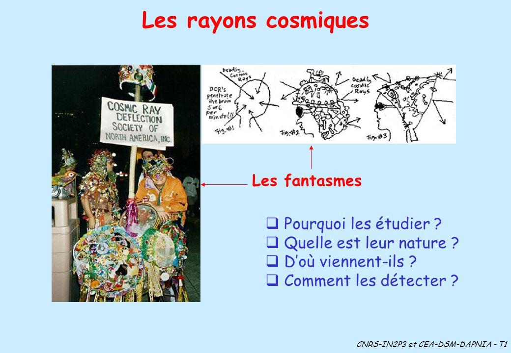 Les rayons cosmiques Les fantasmes Pourquoi les étudier