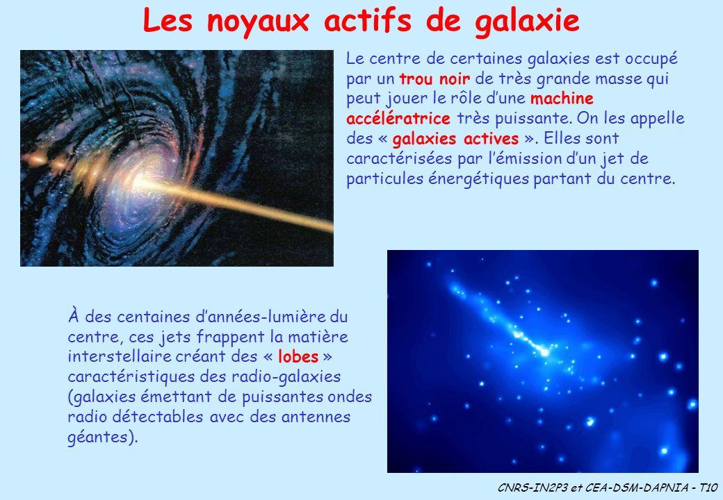 Les rayons cosmiques les fantasmes pourquoi les tudier ppt t l charger - Pourquoi un coup de soleil gratte ...