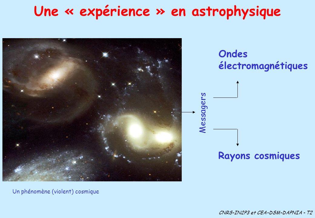 Une « expérience » en astrophysique
