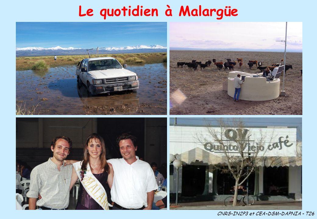 Le quotidien à Malargüe