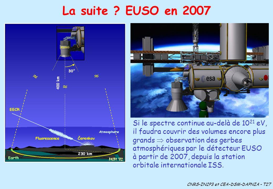 La suite EUSO en 2007 Si le spectre continue au-delà de 1021 eV,