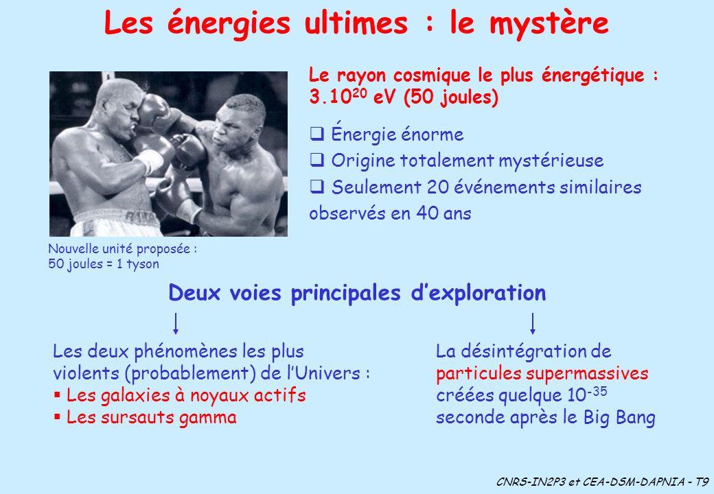 Les énergies ultimes : le mystère