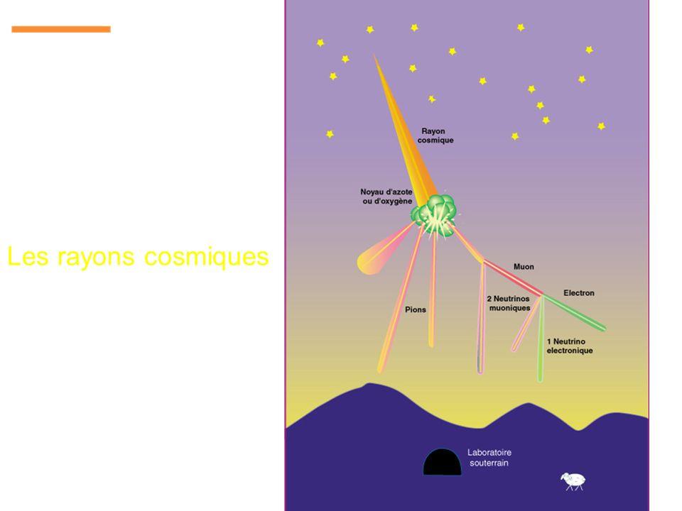 Les rayons cosmiques T14 Conclusion